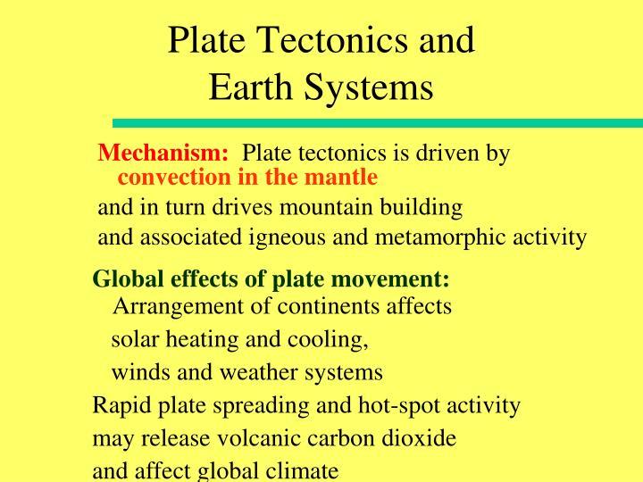 Plate Tectonics and