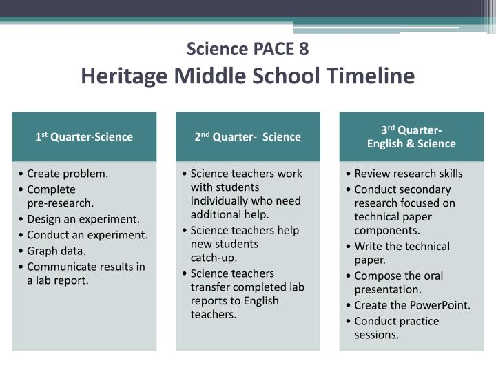 Science PACE 8