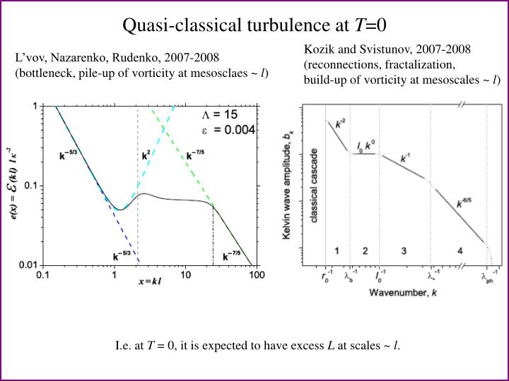 Quasi-classical turbulence at