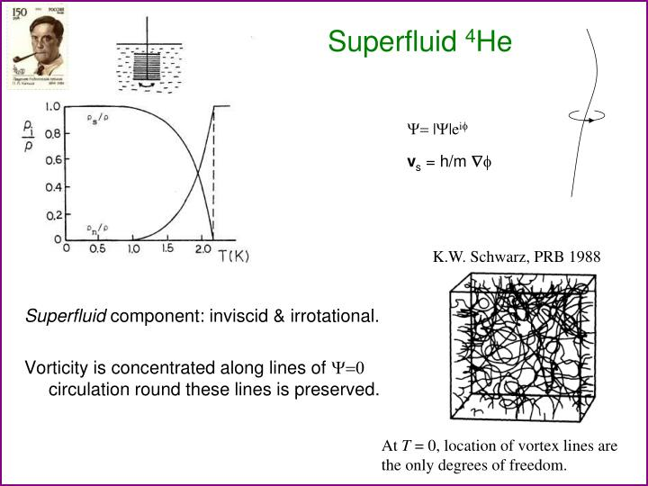 Superfluid 4 he