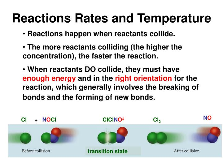 Reactions Rates and Temperature