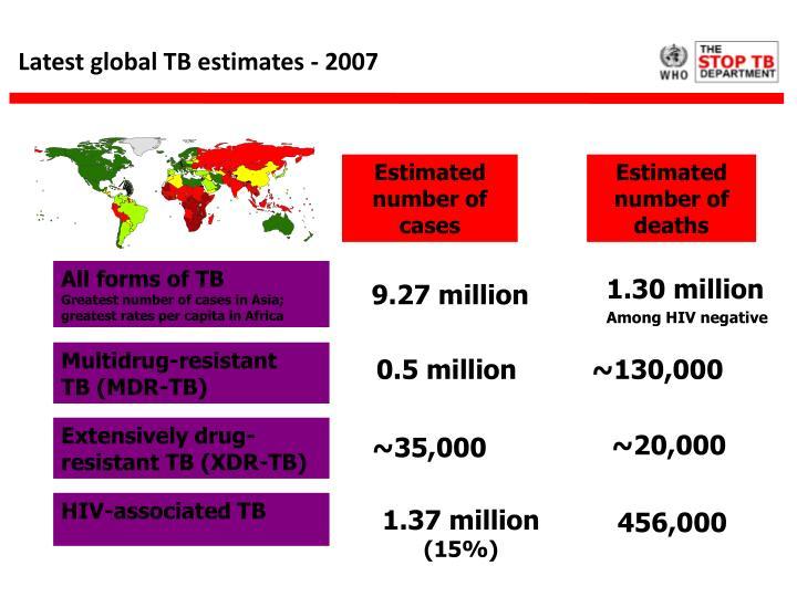 Latest global TB estimates - 2007
