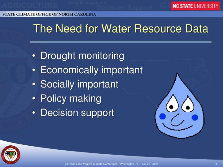 The need for water resource data
