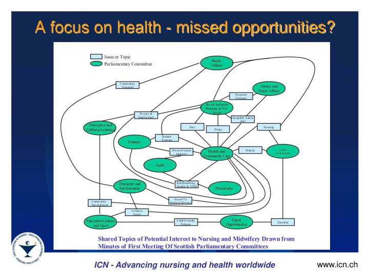 A focus on health - missed opportunities?