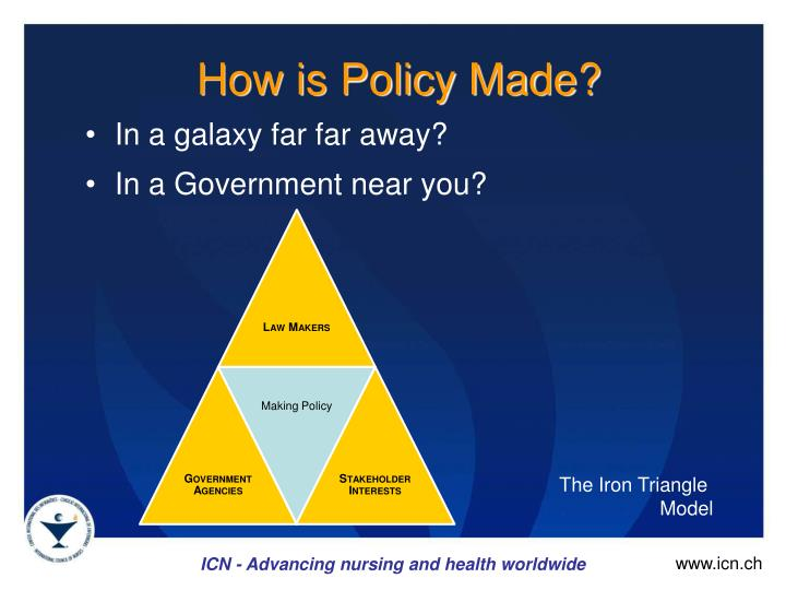 How is Policy Made?