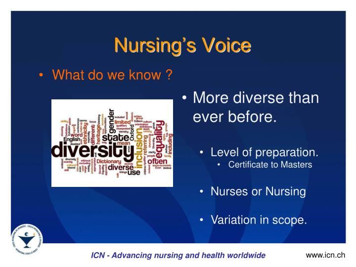 Nursing's Voice