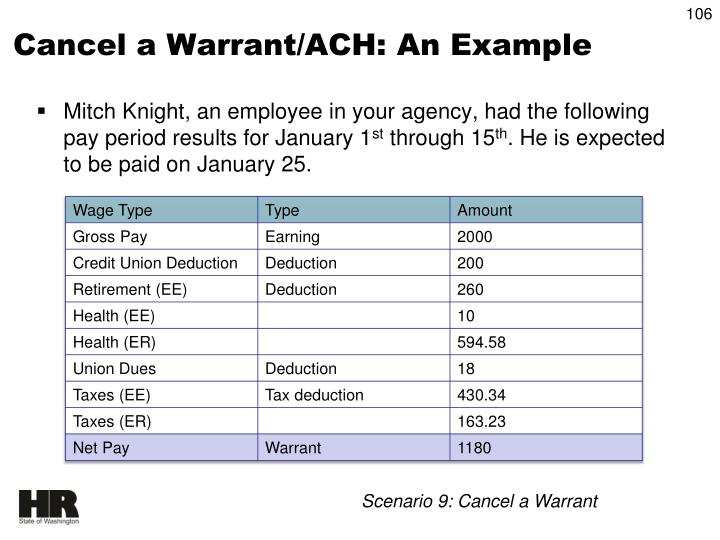 Cancel a Warrant/ACH: An Example