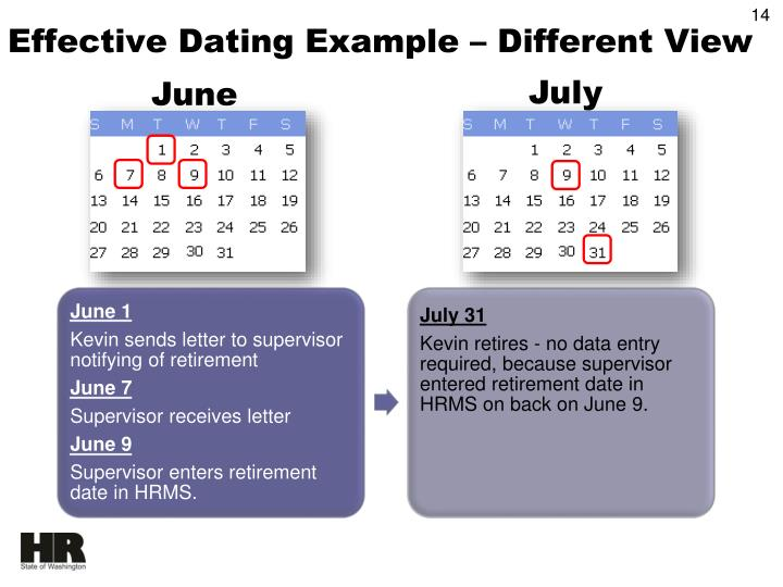 Effective Dating Example – Different View