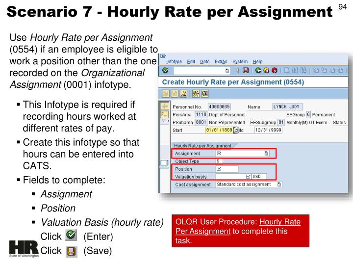 Scenario 7 - Hourly Rate per Assignment