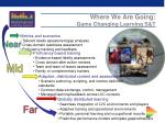 where we are going game changing learning s t