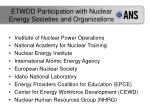 etwdd participation with nuclear energy societies and organizations