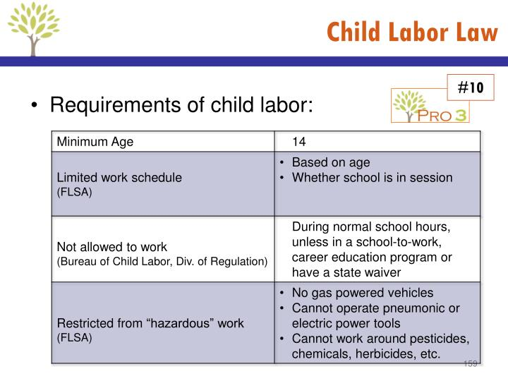 Child Labor Law