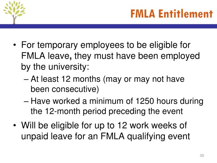 FMLA Entitlement