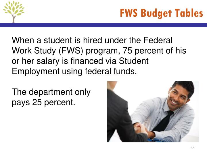 FWS Budget Tables