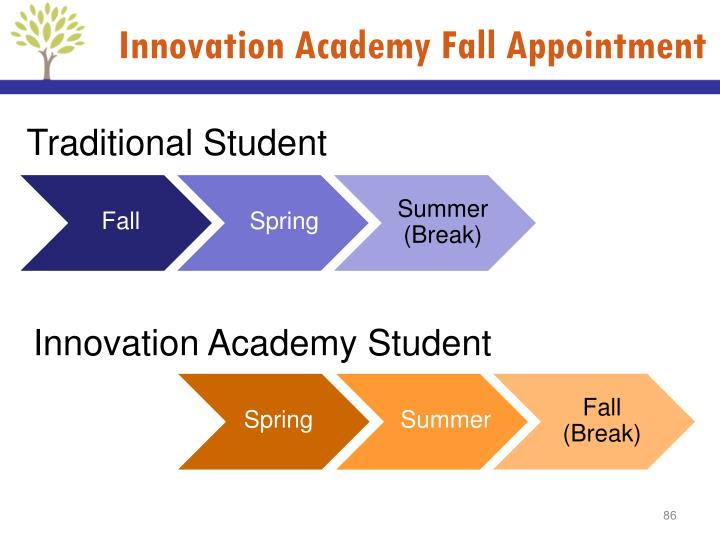 Innovation Academy Fall Appointment