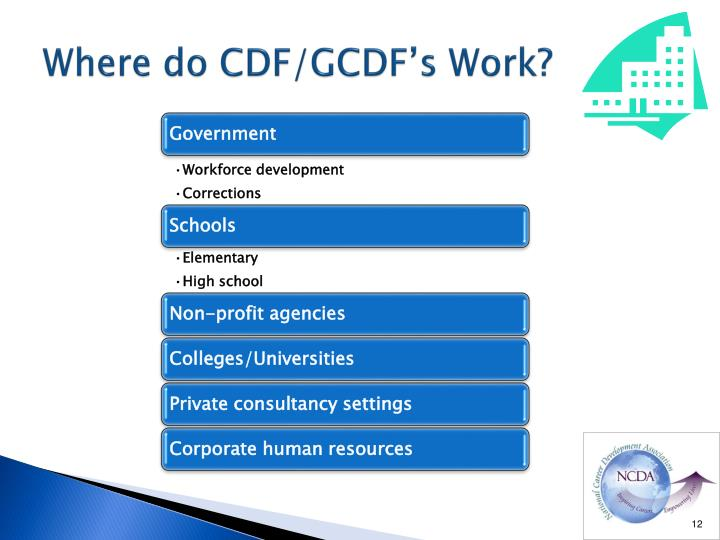 Where do CDF/GCDF's Work?