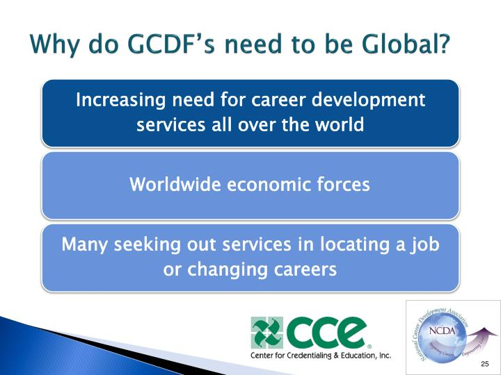 Why do GCDF's need to be Global?