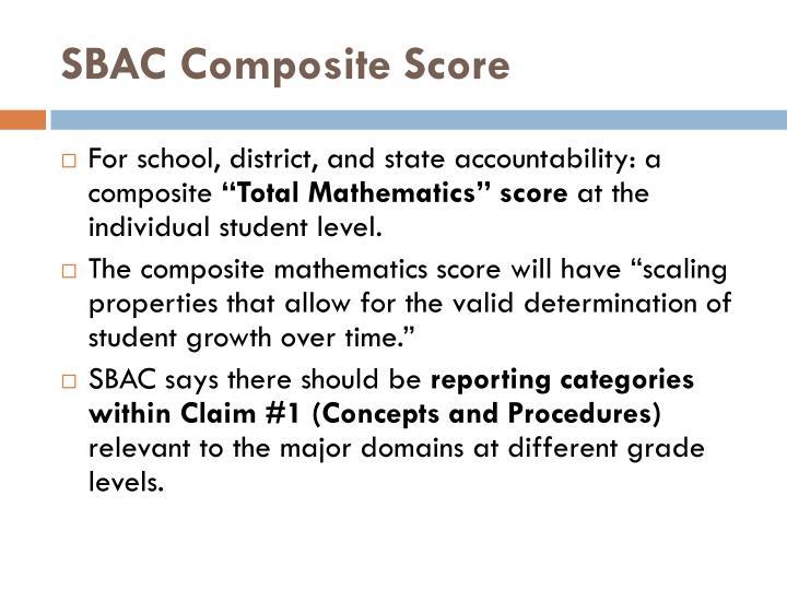 SBAC Composite Score