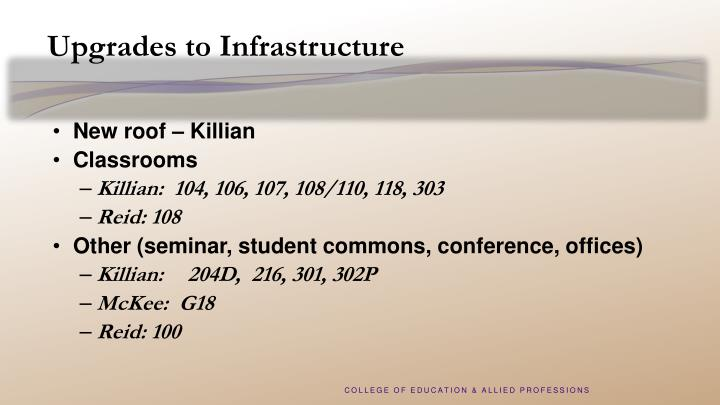 Upgrades to Infrastructure