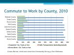 commute to work by county 2010