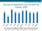 percent of population low income by county 2010