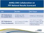 ahrq cms collaboration on pfp national results scorecard