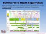 burkina faso s health supply chain