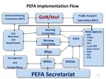 pefa implementation flow