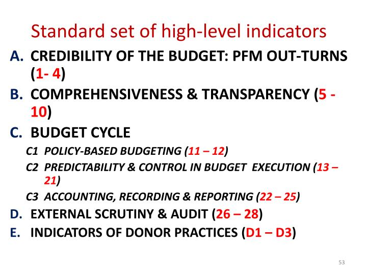 Standard set of high-level indicators