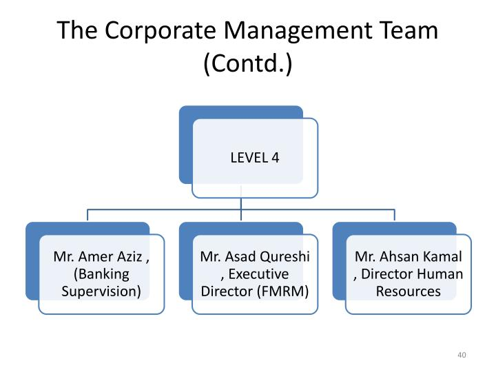 The Corporate Management Team (Contd.)