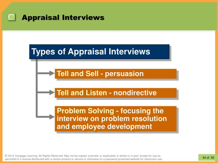 Appraisal Interviews
