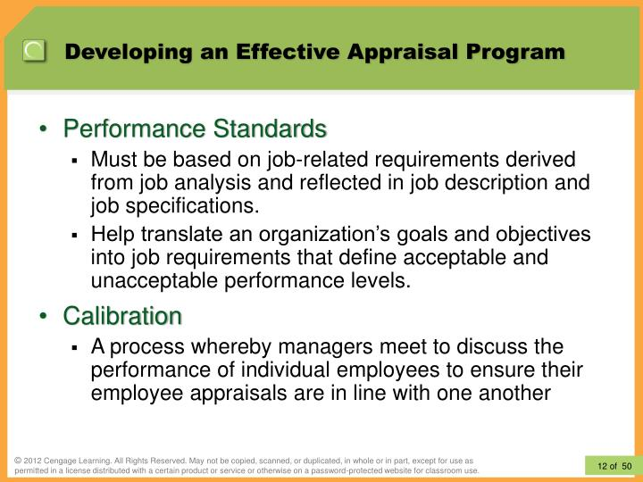 Developing an Effective Appraisal Program