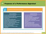 purposes of a performance appraisal