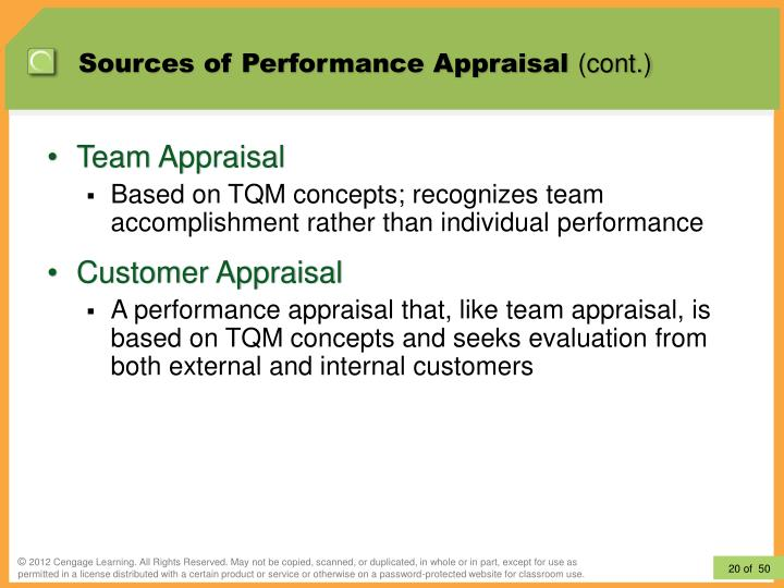Sources of Performance Appraisal
