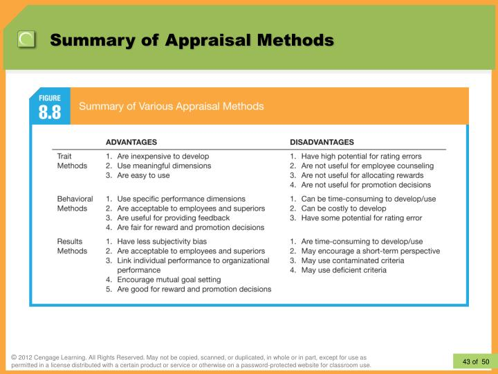 Summary of Appraisal Methods