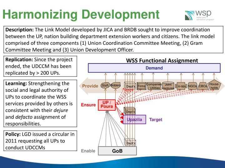 Harmonizing Development