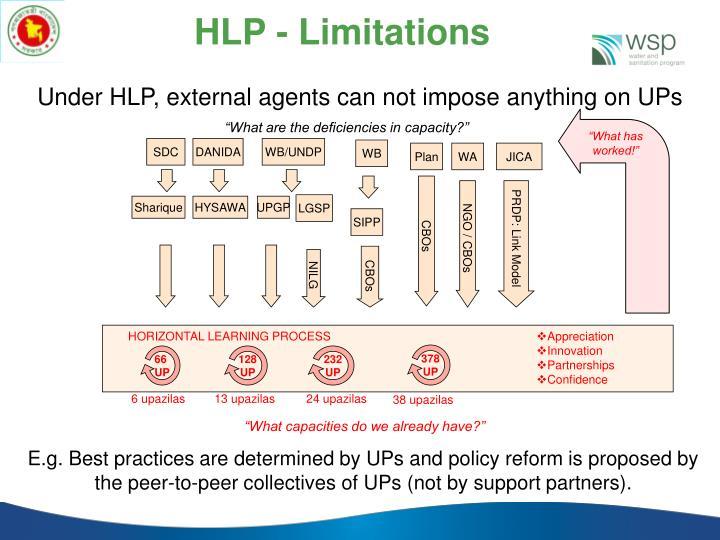 HLP - Limitations
