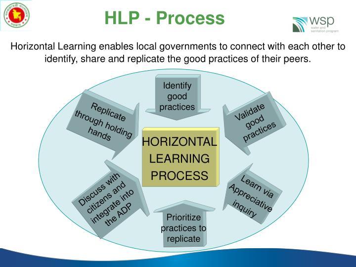 HLP - Process