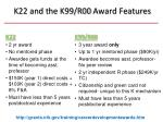 k22 and the k99 r00 award features