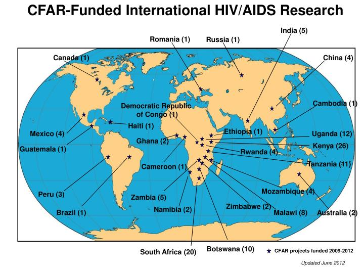 CFAR-Funded International HIV/AIDS Research