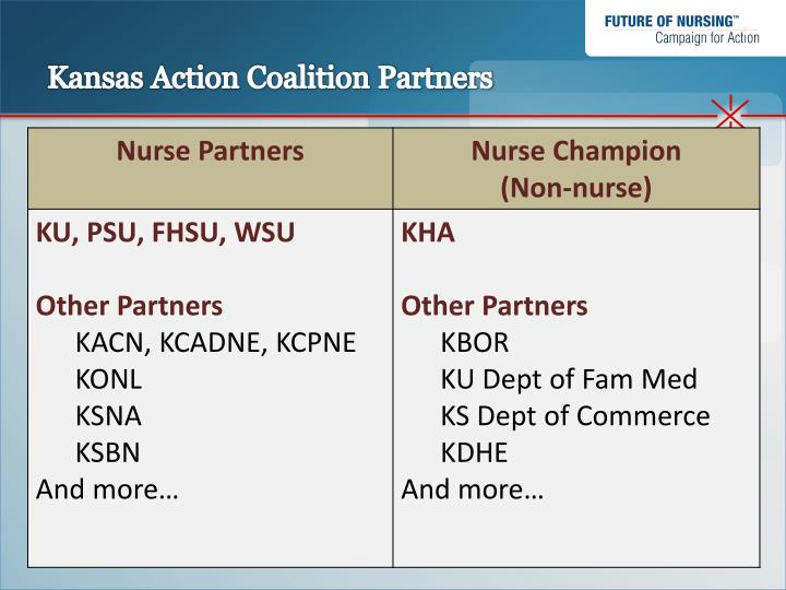 Kansas Action Coalition Partners