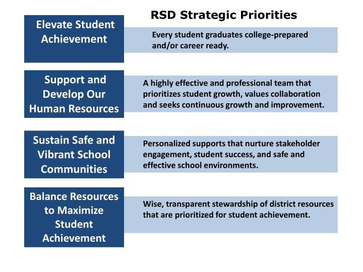 RSD Strategic Priorities