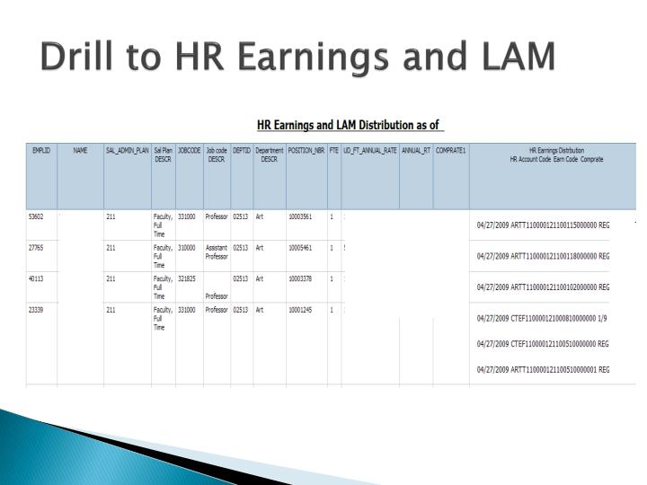 Drill to HR Earnings and LAM