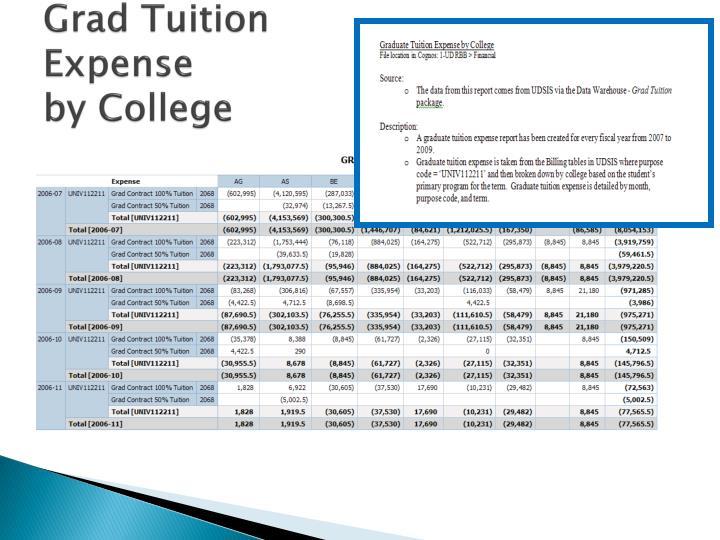 Grad Tuition