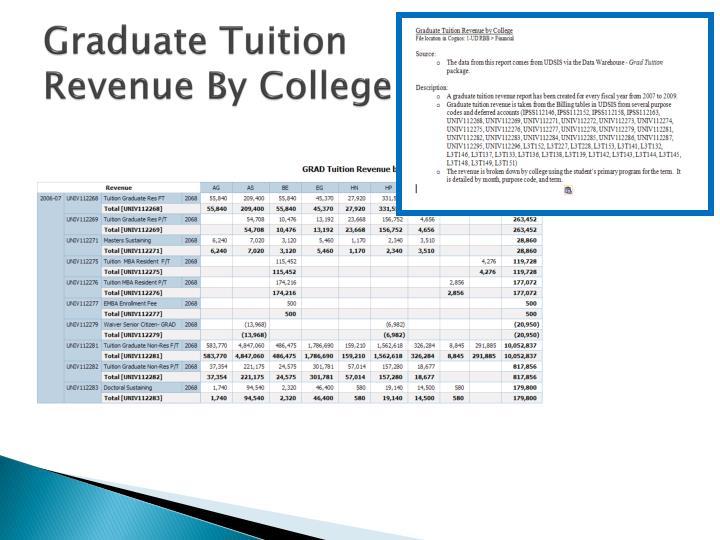 Graduate Tuition