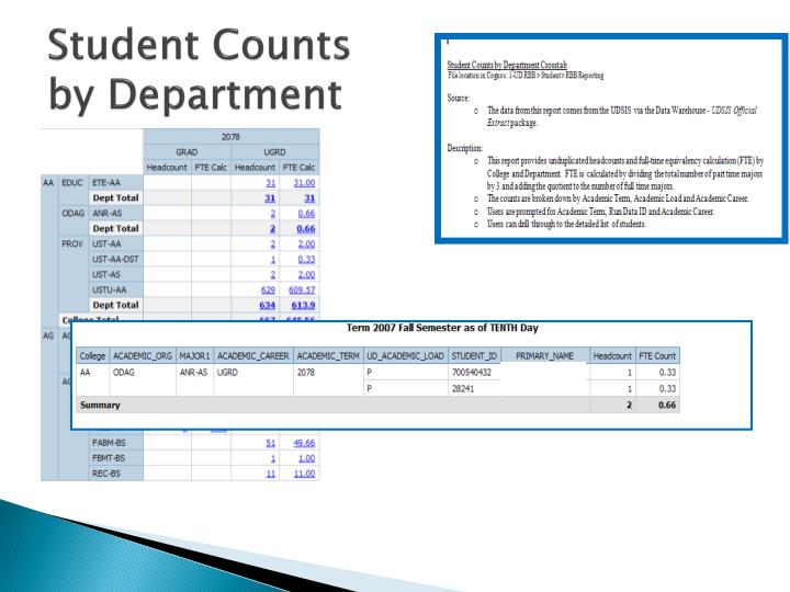 Student Counts