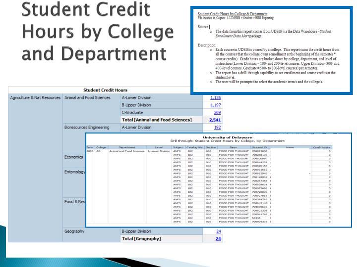 Student Credit