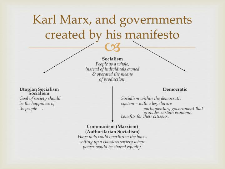 Karl Marx, and governments created by his manifesto