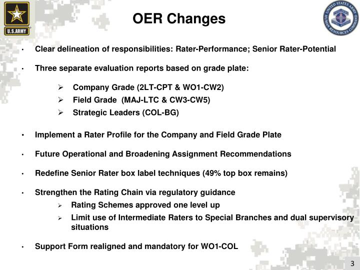 OER Changes
