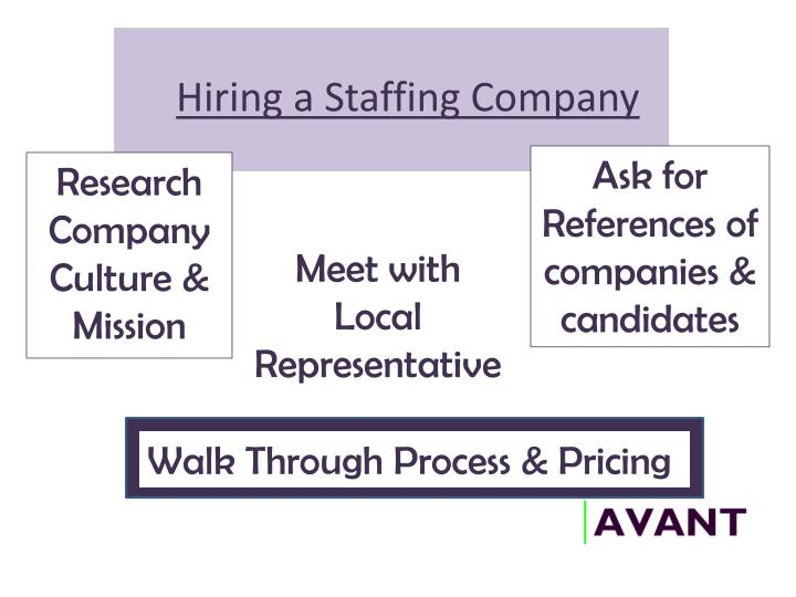 Hiring a Staffing Company